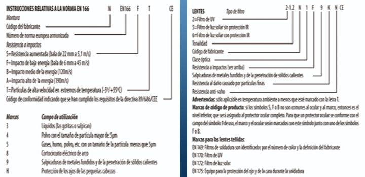 MARCAJE DE GAFA DE PROTECCIÓN